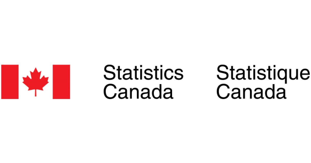 Link to Statistics Canada study: Financial impacts of the pandemic