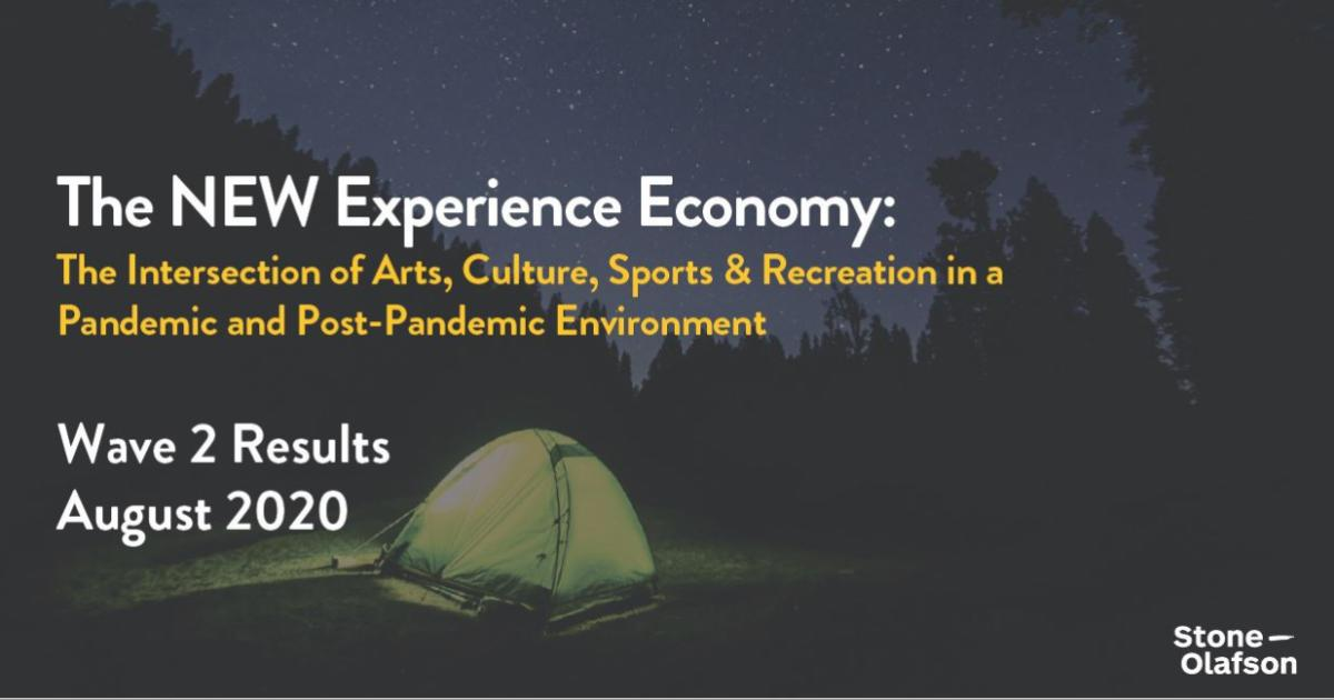 Link to Survey Results | The New Experience Economy - Wave 2