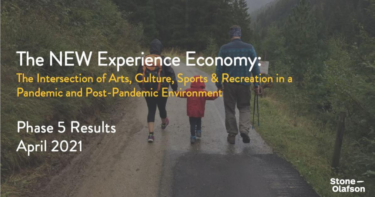 Link to Survey Results | The New Experience Economy - Wave 5